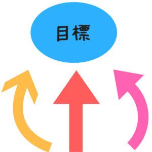 目標までの方法図解